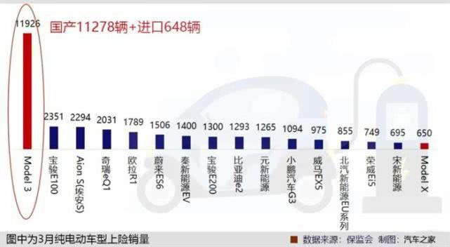 生产Model Y 特斯拉上海工厂面积将翻倍