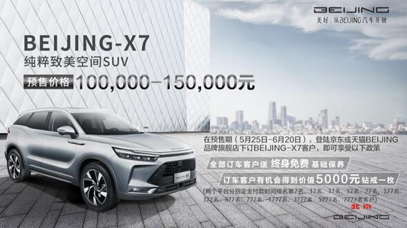 """揭秘BEIJING-X7诞生之路 BEIJING-X7""""纯粹致美探索日""""圆满结束"""