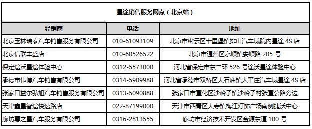 十万元级极智SUV闪耀京城,星途LX超能挑战赛北京站即将开启